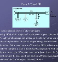 typical cpi note that each connection shown is a two wire [ 1024 x 768 Pixel ]