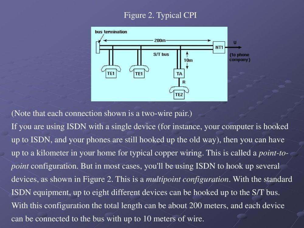 medium resolution of typical cpi note that each connection shown is a two wire