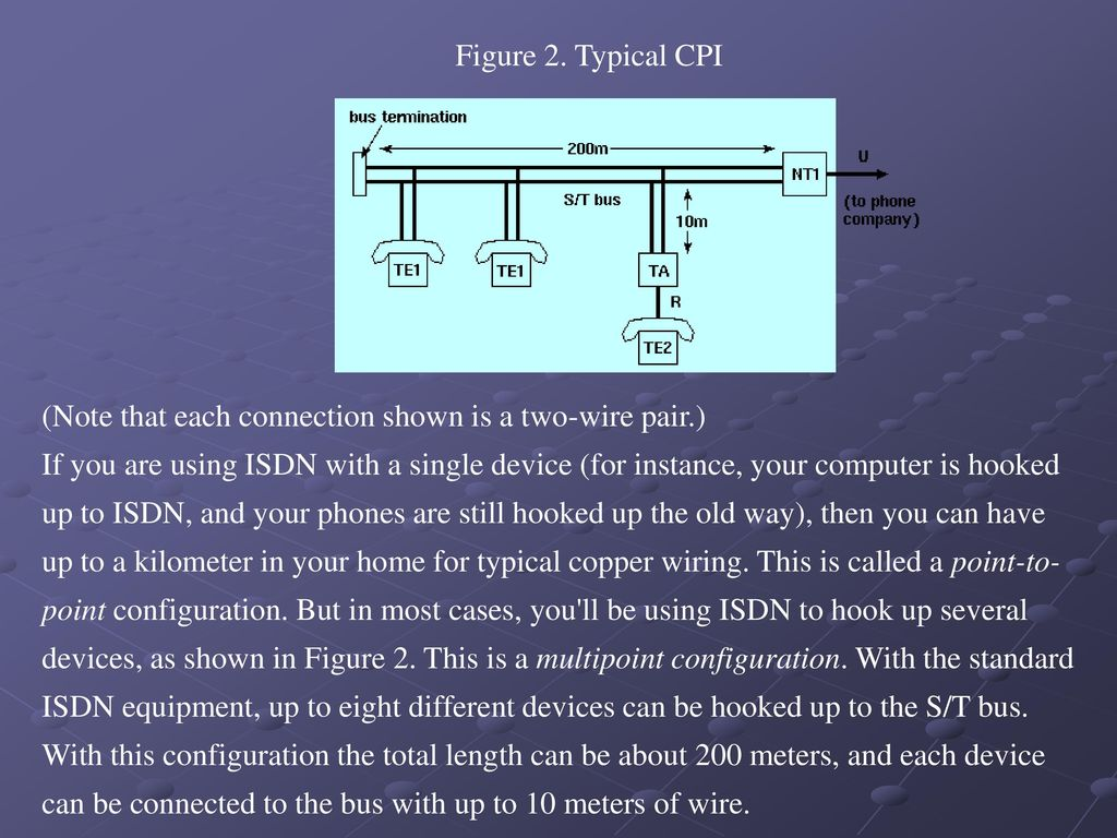 hight resolution of typical cpi note that each connection shown is a two wire
