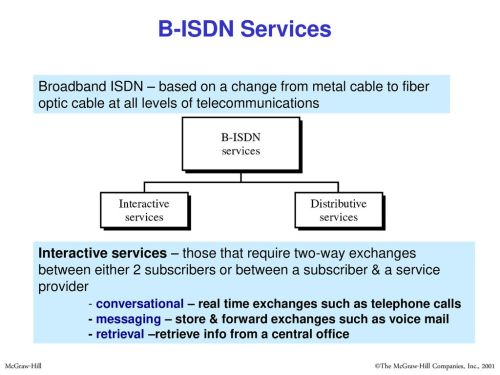 small resolution of 45 b isdn services