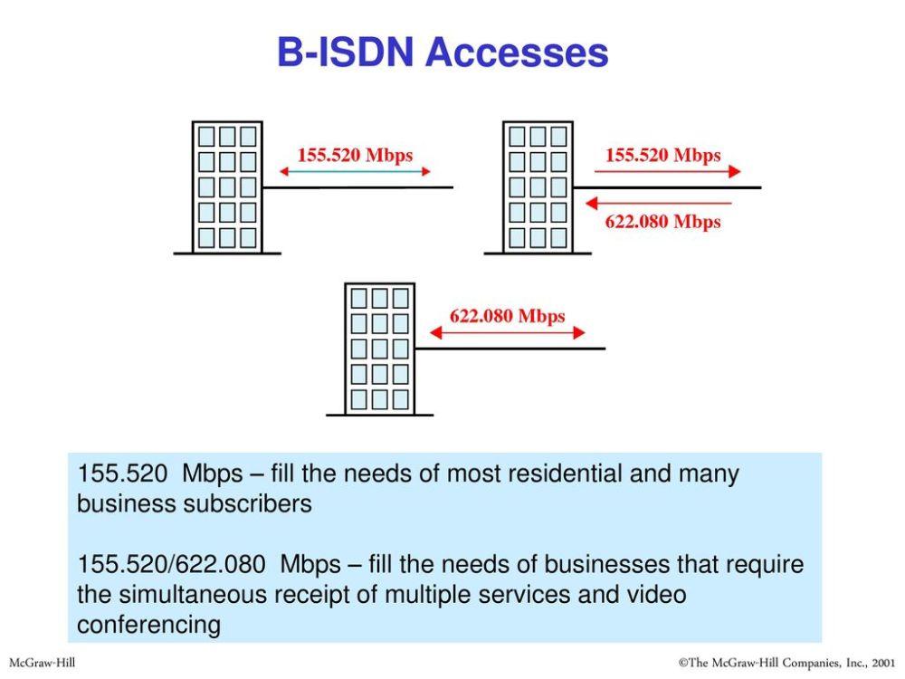 medium resolution of 47 b isdn