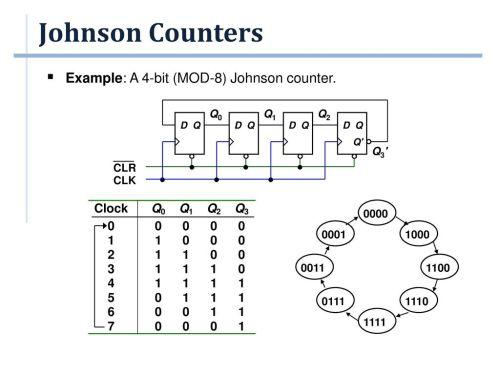 small resolution of 10 johnson