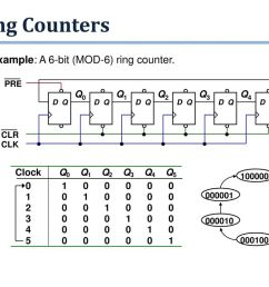 ring counters example a 6 bit mod 6 ring counter  [ 1024 x 768 Pixel ]
