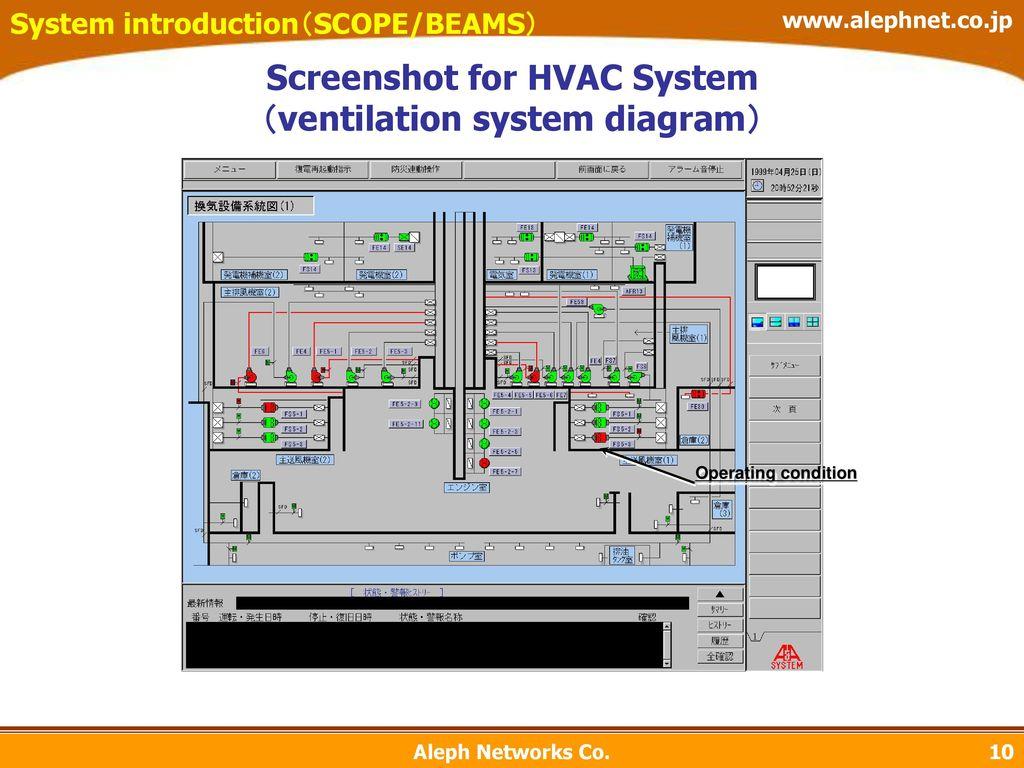 hight resolution of screenshot for hvac system ventilation system diagram