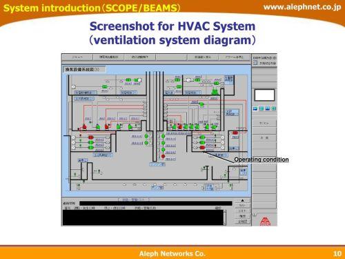 small resolution of screenshot for hvac system ventilation system diagram