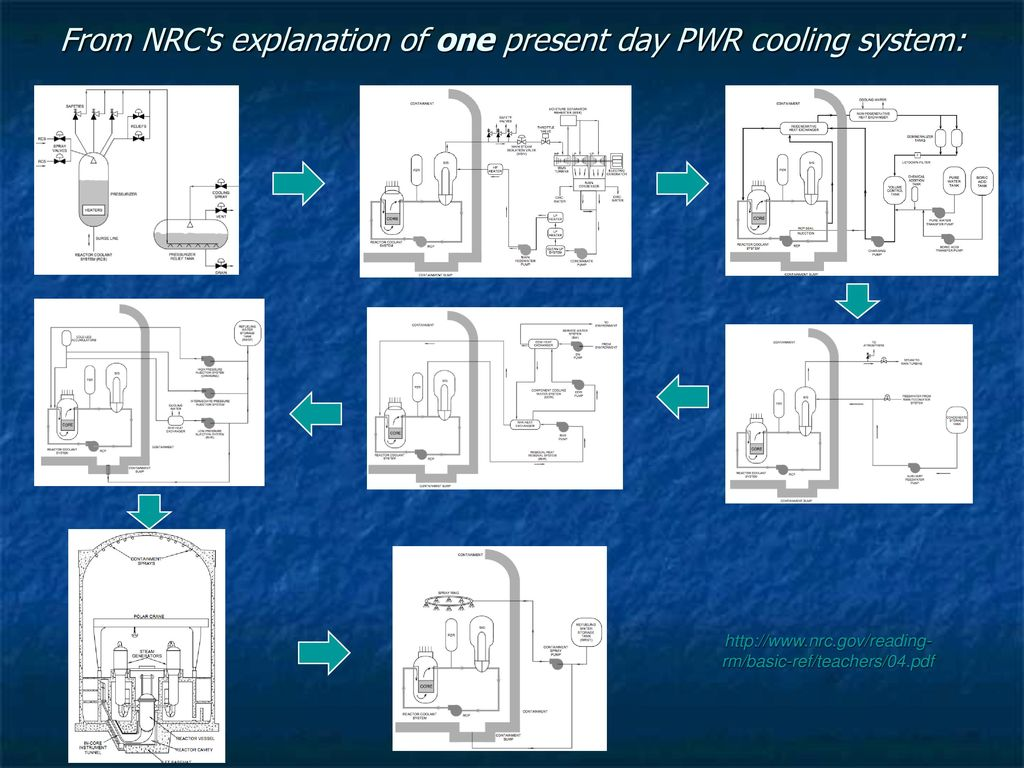 hight resolution of 13 from nrc s explanation of one present day pwr cooling system