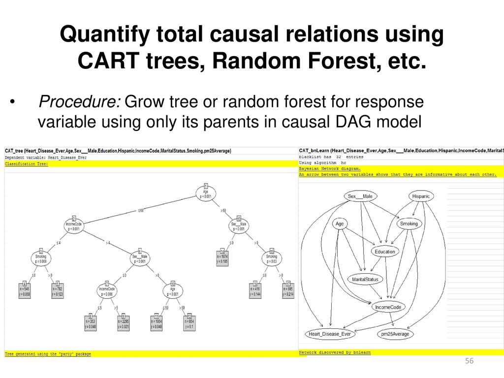 hight resolution of quantify total causal relations using cart trees random forest etc