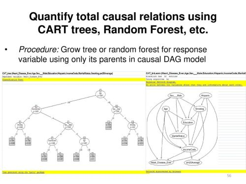 small resolution of quantify total causal relations using cart trees random forest etc