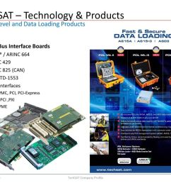 20 techsat technology products [ 1024 x 768 Pixel ]
