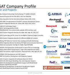 4 techsat company profile [ 1024 x 768 Pixel ]