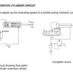 regenerative cylinder circuit [ 1024 x 768 Pixel ]