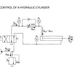 34 speed control of a hydraulic cylinder [ 1024 x 768 Pixel ]