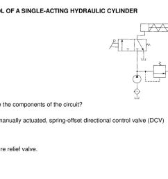 6 control of a single acting hydraulic cylinder [ 1024 x 768 Pixel ]