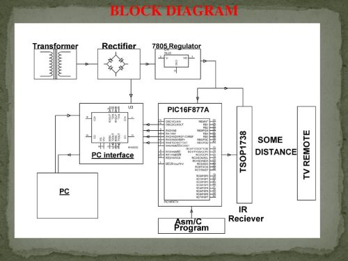 small resolution of 3 block diagram