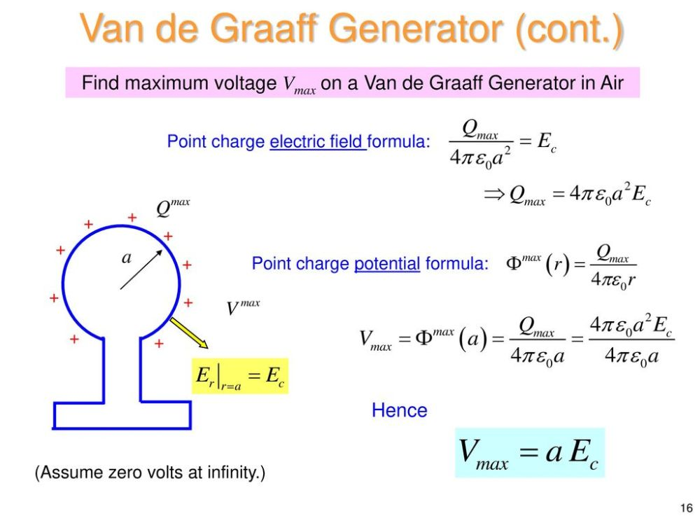 medium resolution of van de graaff generator cont