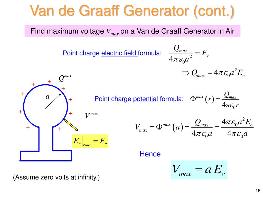 hight resolution of van de graaff generator cont