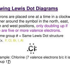 drawing lewis dot diagrams [ 1024 x 768 Pixel ]