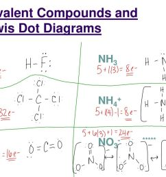 covalent compounds and lewis dot diagrams [ 1024 x 768 Pixel ]