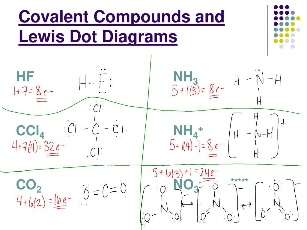 hight resolution of covalent compounds and lewis dot diagrams
