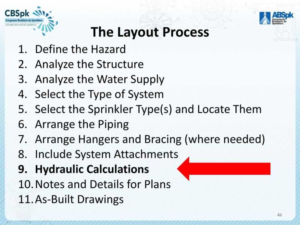 medium resolution of the layout process define the hazard analyze the structure 47 hydraulic calculations