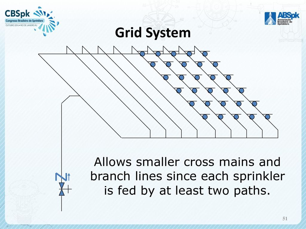 hight resolution of 51 grid system allows smaller cross mains and branch lines since each sprinkler is fed by at least two paths