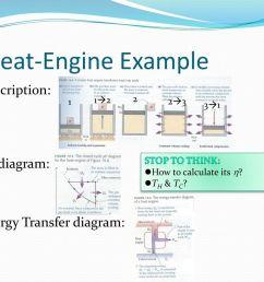 a heat engine example description pv diagram  [ 1024 x 768 Pixel ]