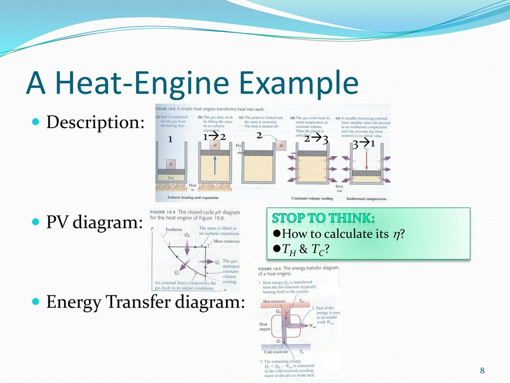 hight resolution of a heat engine example description pv diagram