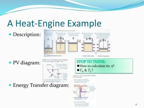 small resolution of a heat engine example description pv diagram