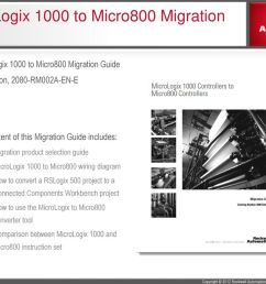 33 rslogixtm project migrator tool [ 1024 x 768 Pixel ]