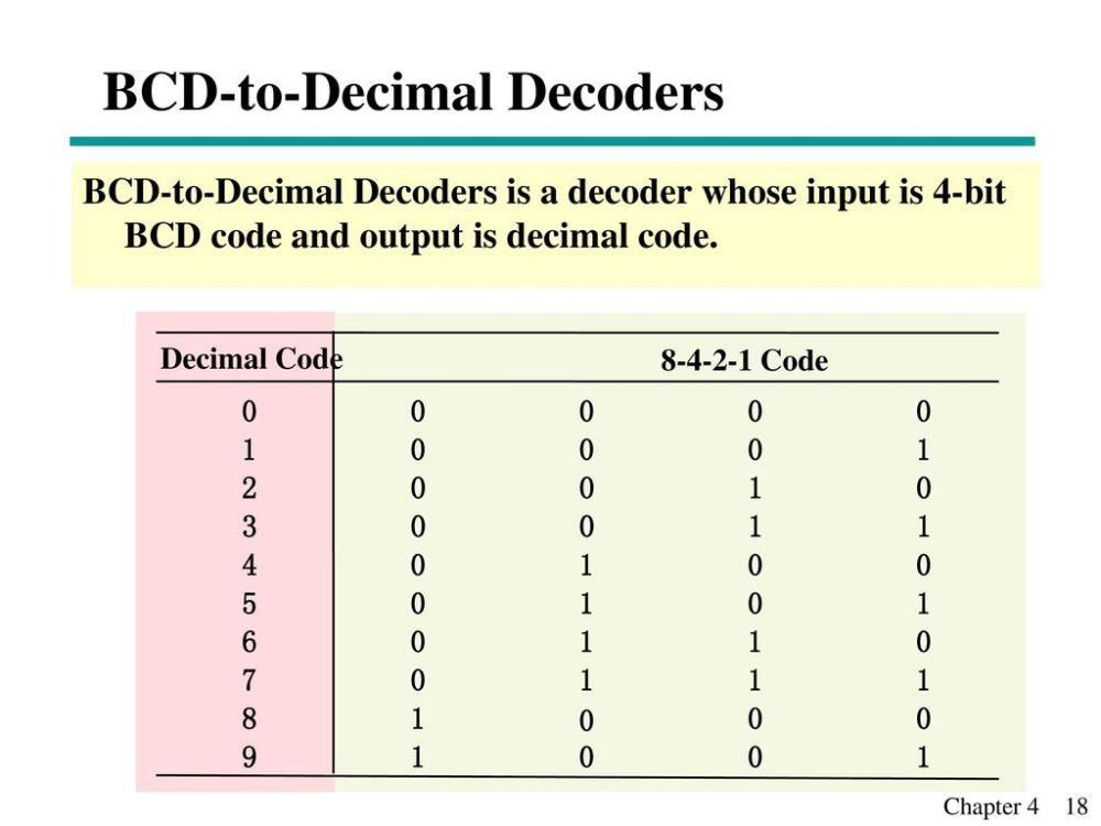 medium resolution of 18 bcd to decimal decoders