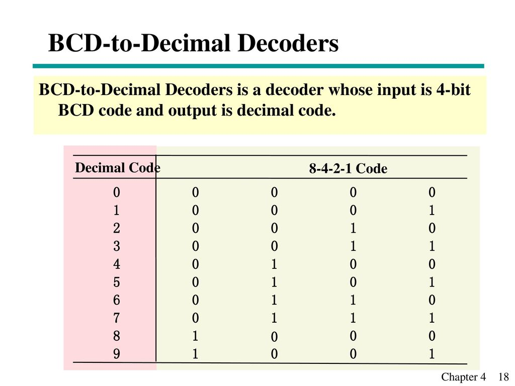 hight resolution of 18 bcd to decimal decoders