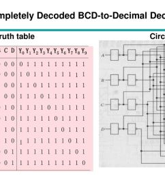 incompletely decoded bcd to decimal decoder [ 1024 x 768 Pixel ]