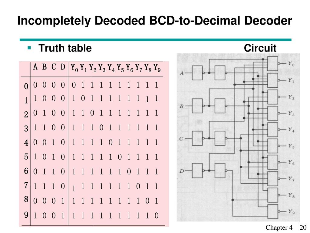 hight resolution of incompletely decoded bcd to decimal decoder