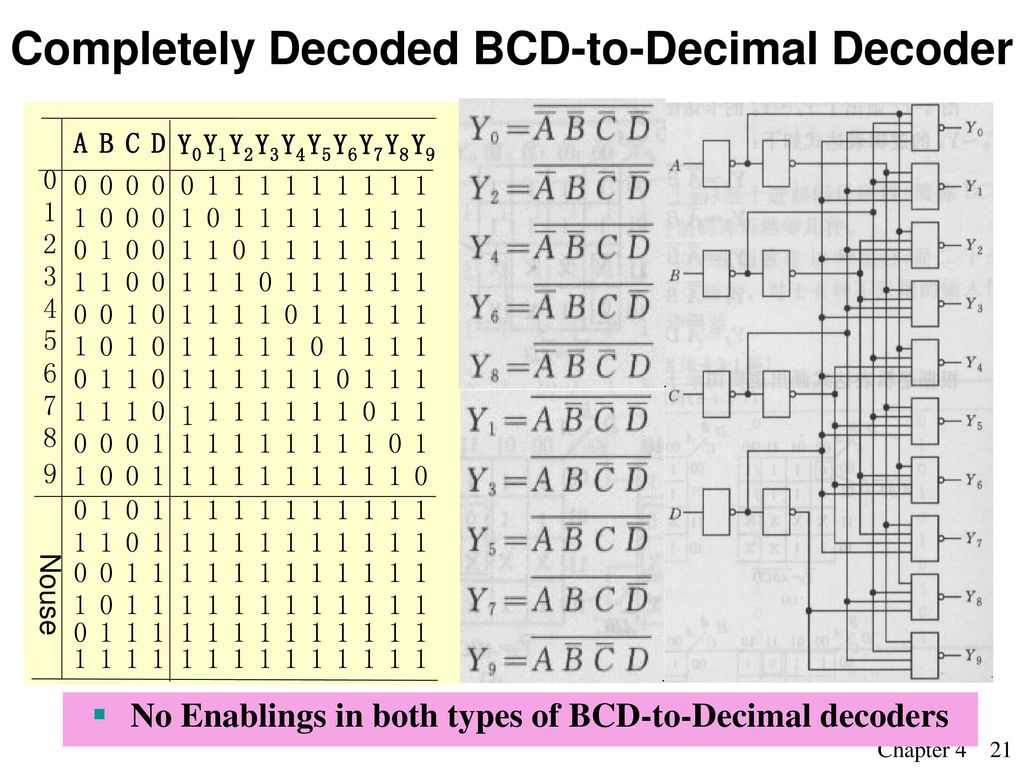 hight resolution of completely decoded bcd to decimal decoder