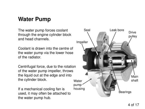 small resolution of 4 water pump the water pump forces coolant through the engine cylinder