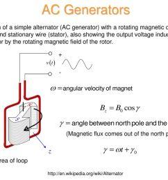 ac generators [ 1024 x 768 Pixel ]