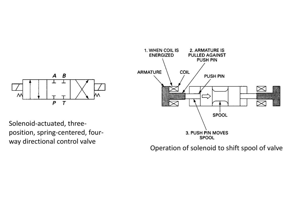 hight resolution of 24 solenoid actuated