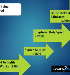 truth being restored all christian ministers 2000 baptism holy spirit 1900 [ 1024 x 768 Pixel ]