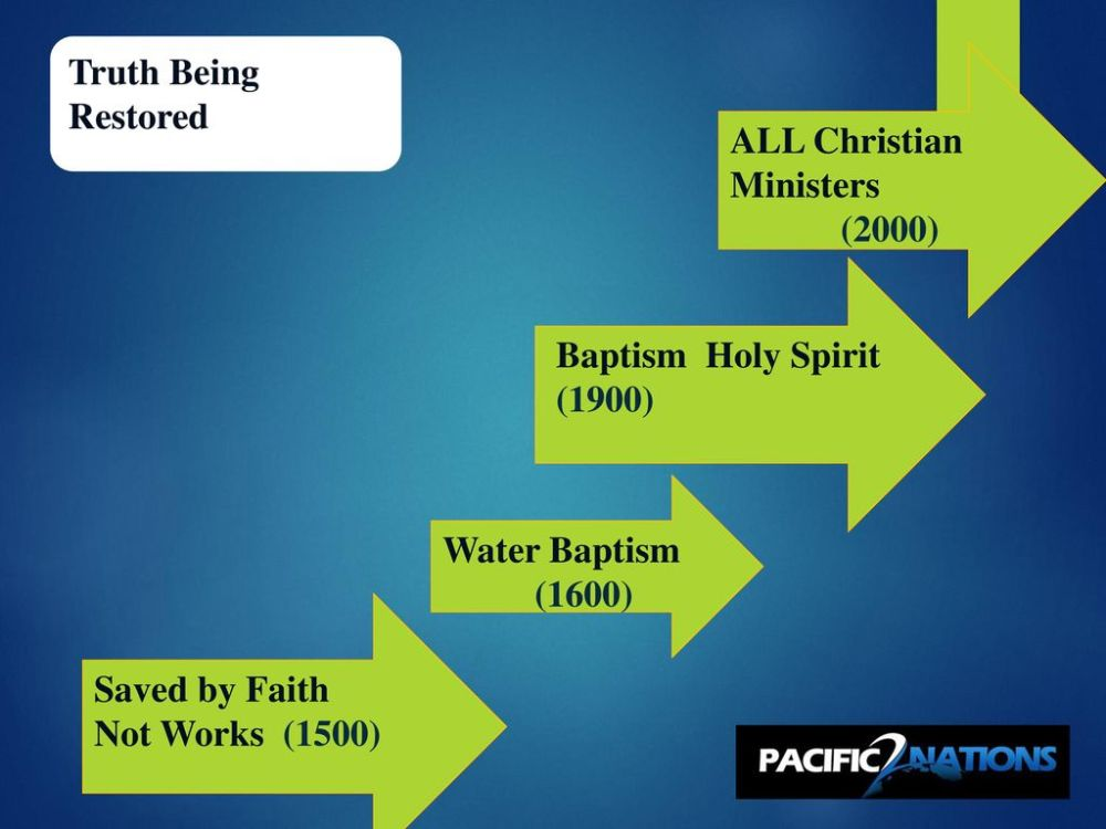medium resolution of truth being restored all christian ministers 2000 baptism holy spirit 1900