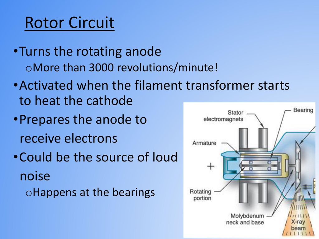 hight resolution of rotor circuit turns the rotating anode