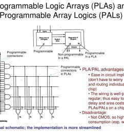 2 programmable  [ 1024 x 768 Pixel ]