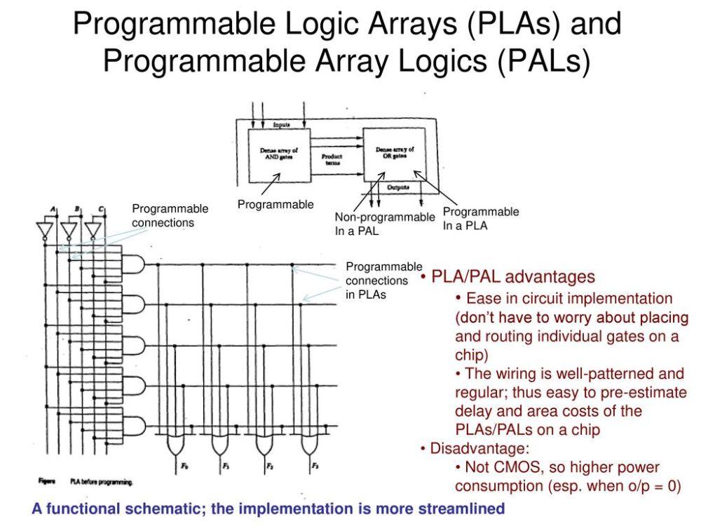 medium resolution of 2 programmable