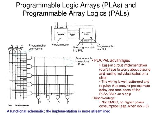 small resolution of 2 programmable
