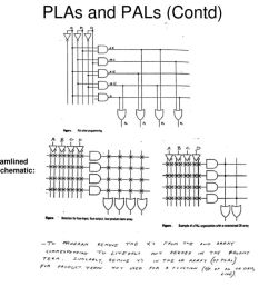 3 plas and pals contd a more streamlined functional schematic  [ 1024 x 768 Pixel ]