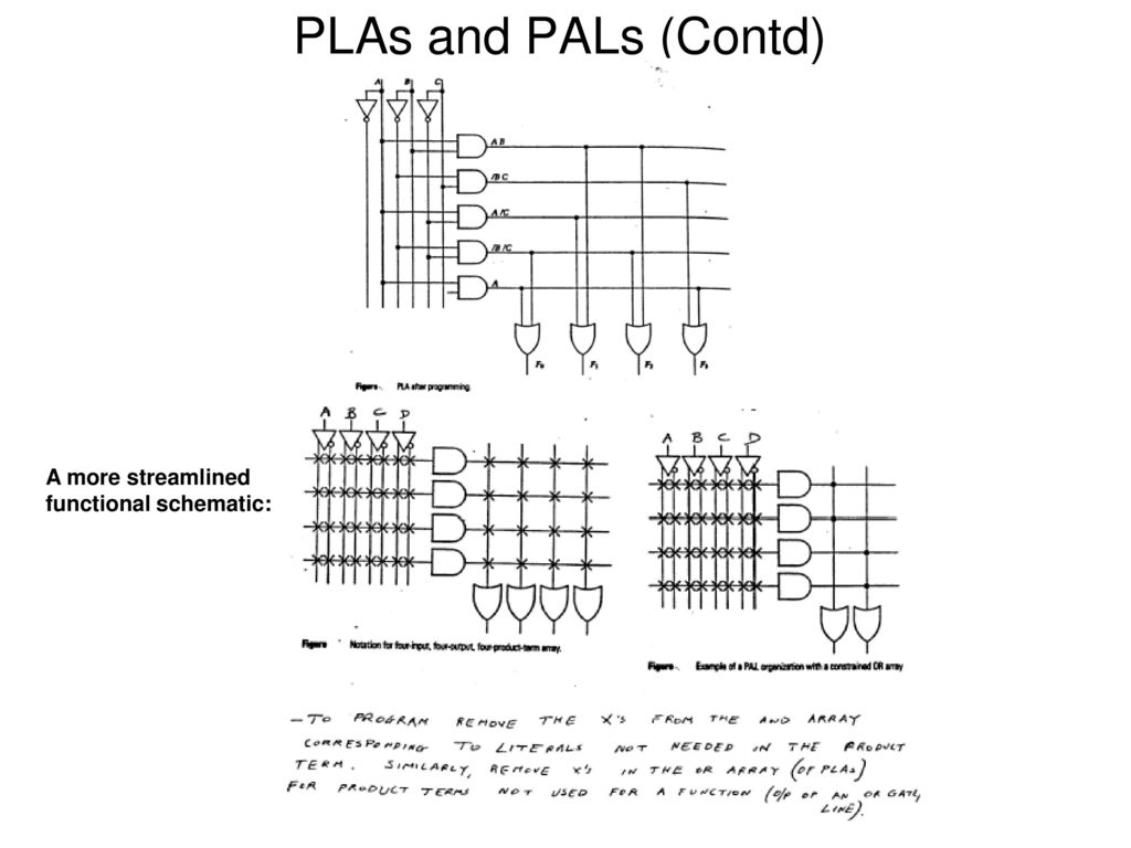 hight resolution of 3 plas and pals contd a more streamlined functional schematic