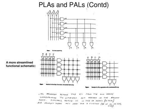 small resolution of 3 plas and pals contd a more streamlined functional schematic