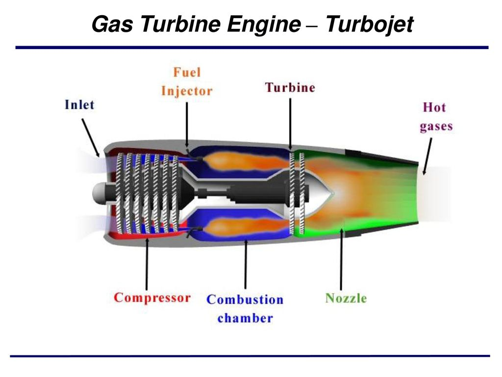 hight resolution of 1 gas turbine engine turbojet