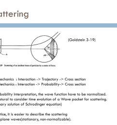 3 scattering goldstein  [ 1024 x 768 Pixel ]