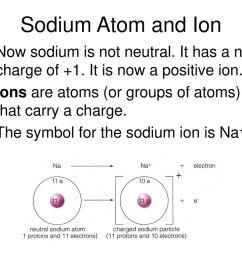 5 sodium  [ 1024 x 768 Pixel ]