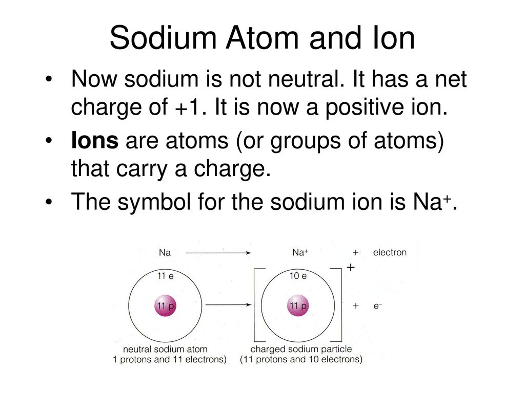 hight resolution of 5 sodium